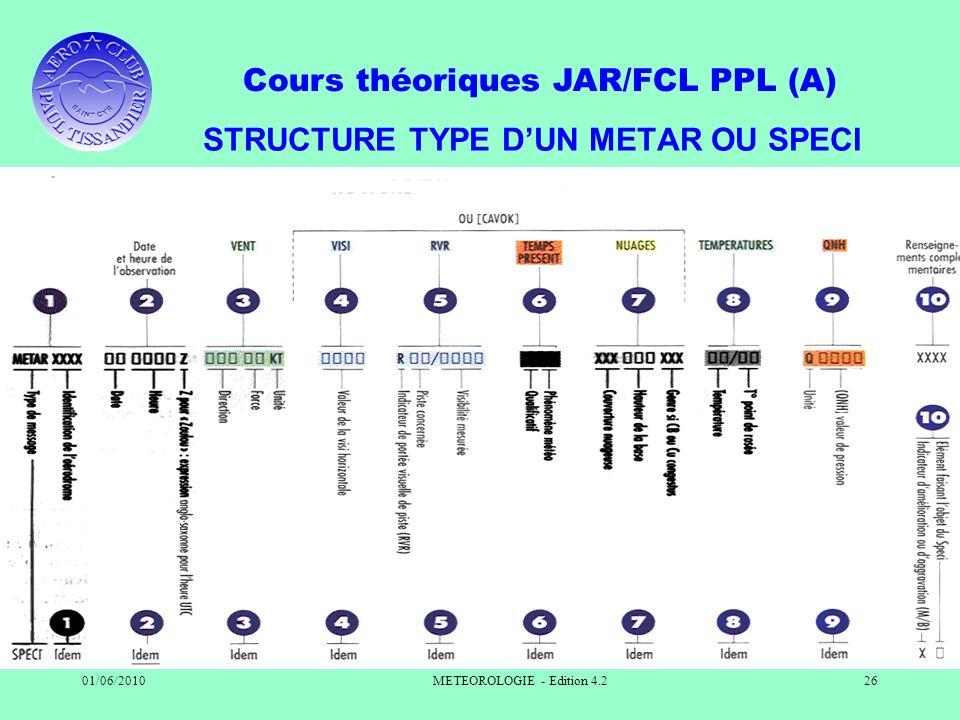 Cours théoriques JAR/FCL PPL (A) 01/06/2010METEOROLOGIE - Edition 4.226 STRUCTURE TYPE DUN METAR OU SPECI