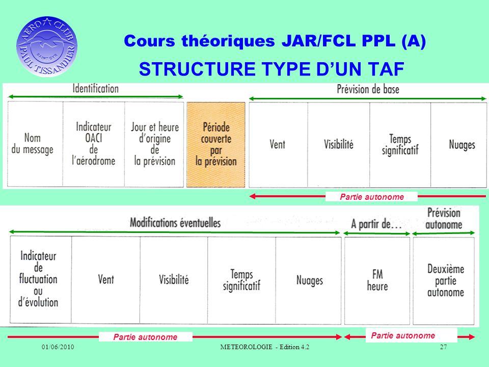 Cours théoriques JAR/FCL PPL (A) 01/06/2010METEOROLOGIE - Edition 4.227 STRUCTURE TYPE DUN TAF Partie autonome