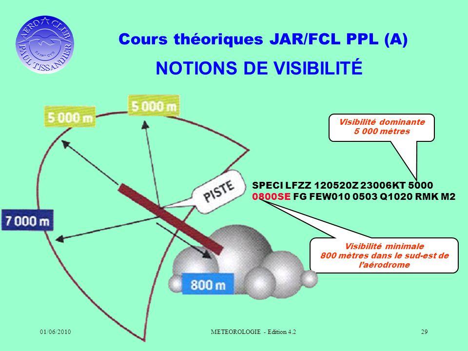 Cours théoriques JAR/FCL PPL (A) 01/06/2010METEOROLOGIE - Edition 4.229 NOTIONS DE VISIBILITÉ SPECI LFZZ 120520Z 23006KT 5000 0800SE FG FEW010 0503 Q1