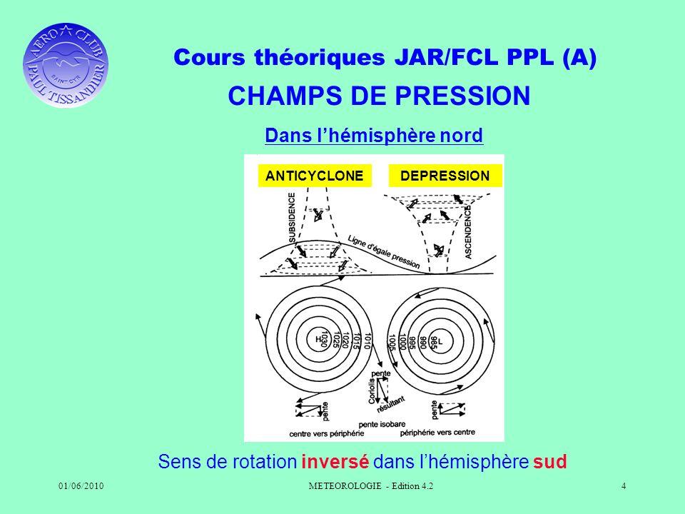 Cours théoriques JAR/FCL PPL (A) 01/06/2010METEOROLOGIE - Edition 4.24 CHAMPS DE PRESSION Dans lhémisphère nord Sens de rotation inversé dans lhémisph