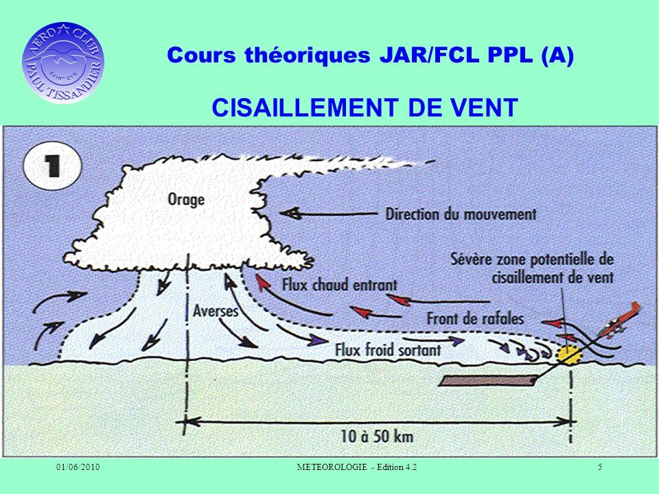 Cours théoriques JAR/FCL PPL (A) 01/06/2010METEOROLOGIE - Edition 4.25 CISAILLEMENT DE VENT