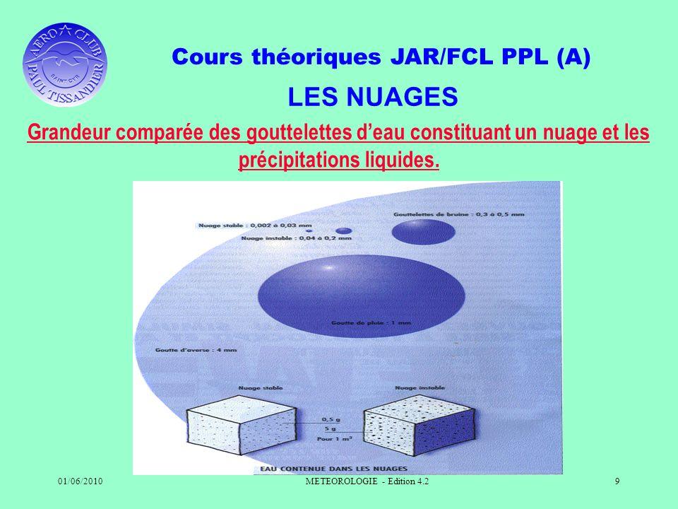 Cours théoriques JAR/FCL PPL (A) 01/06/2010METEOROLOGIE - Edition 4.29 LES NUAGES Grandeur comparée des gouttelettes deau constituant un nuage et les