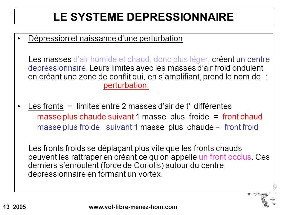 13 2005 www.vol-libre-menez-hom.com LE SYSTEME DEPRESSIONNAIRE Dépression et naissance dune perturbation Les masses dair humide et chaud, donc plus lé