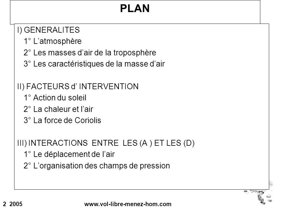 2 2005 www.vol-libre-menez-hom.com PLAN I) GENERALITES 1° Latmosphère 2° Les masses dair de la troposphère 3° Les caractéristiques de la masse dair II