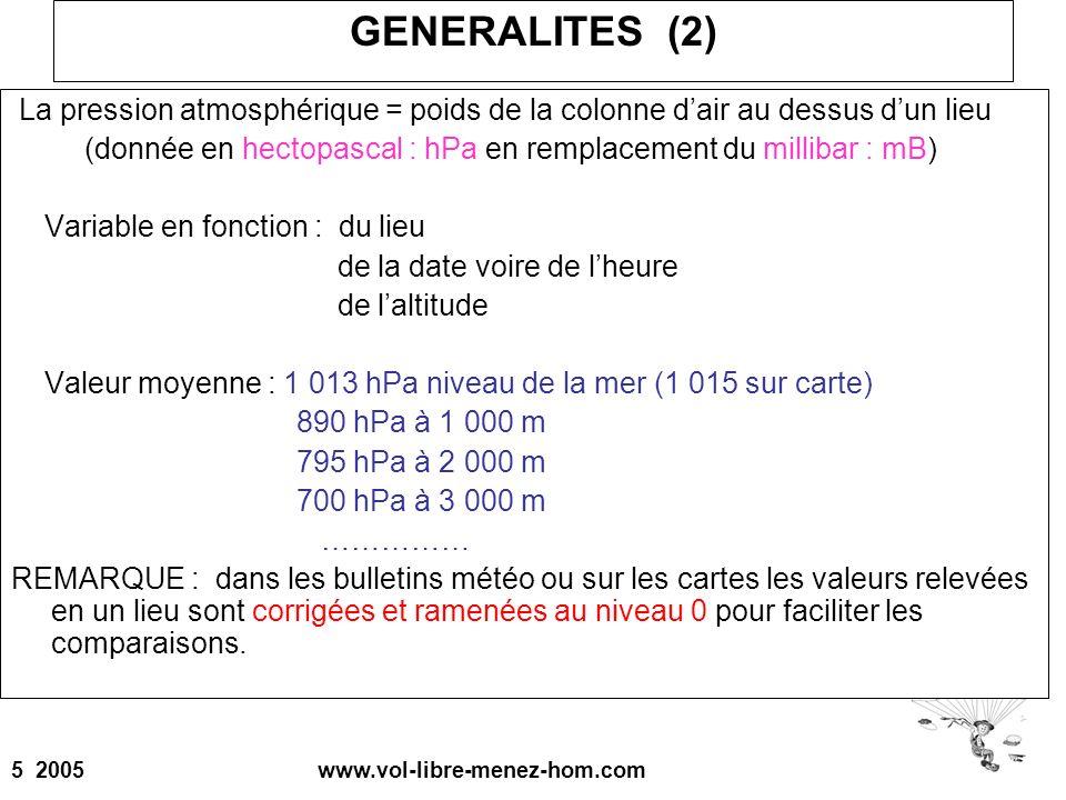 5 2005 www.vol-libre-menez-hom.com GENERALITES (2) La pression atmosphérique = poids de la colonne dair au dessus dun lieu (donnée en hectopascal : hP