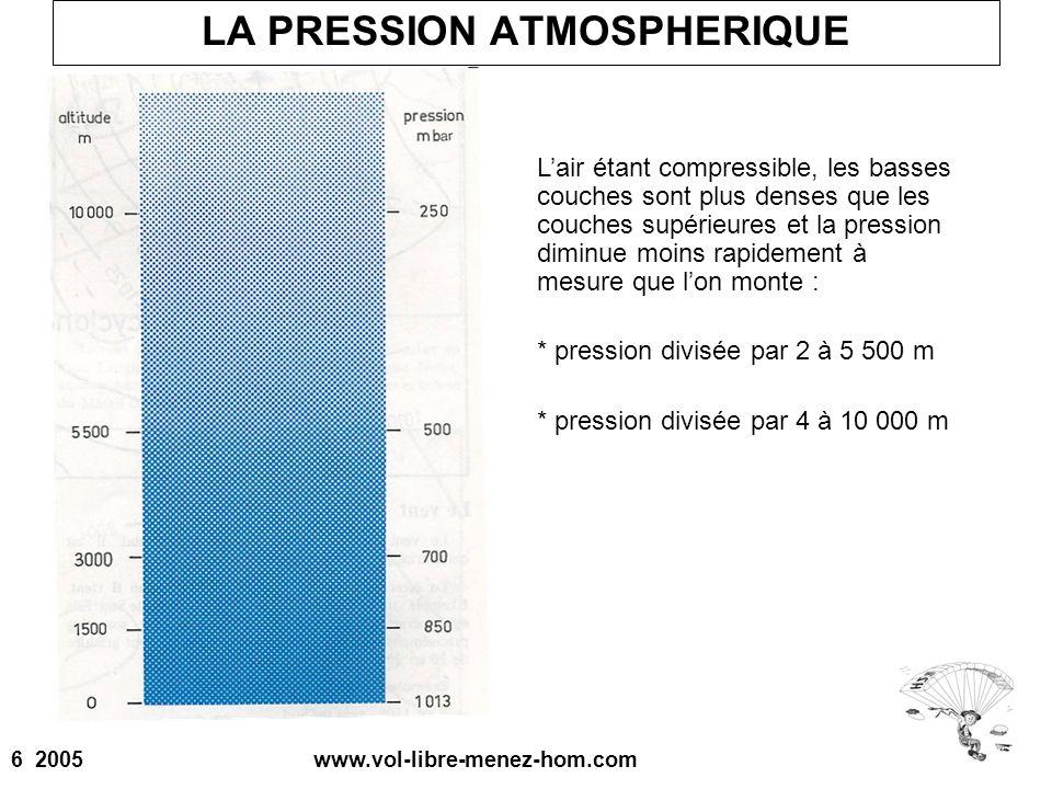 6 2005 www.vol-libre-menez-hom.com LA PRESSION ATMOSPHERIQUE Lair étant compressible, les basses couches sont plus denses que les couches supérieures