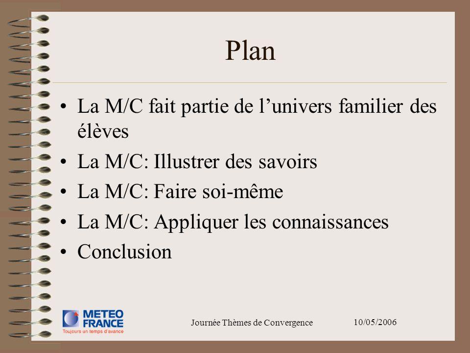 10/05/2006 Journée Thèmes de Convergence Plan La M/C fait partie de lunivers familier des élèves La M/C: Illustrer des savoirs La M/C: Faire soi-même