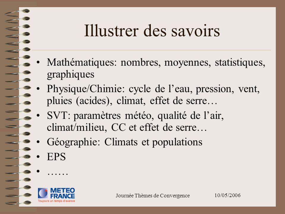 10/05/2006 Journée Thèmes de Convergence Illustrer des savoirs Mathématiques: nombres, moyennes, statistiques, graphiques Physique/Chimie: cycle de le