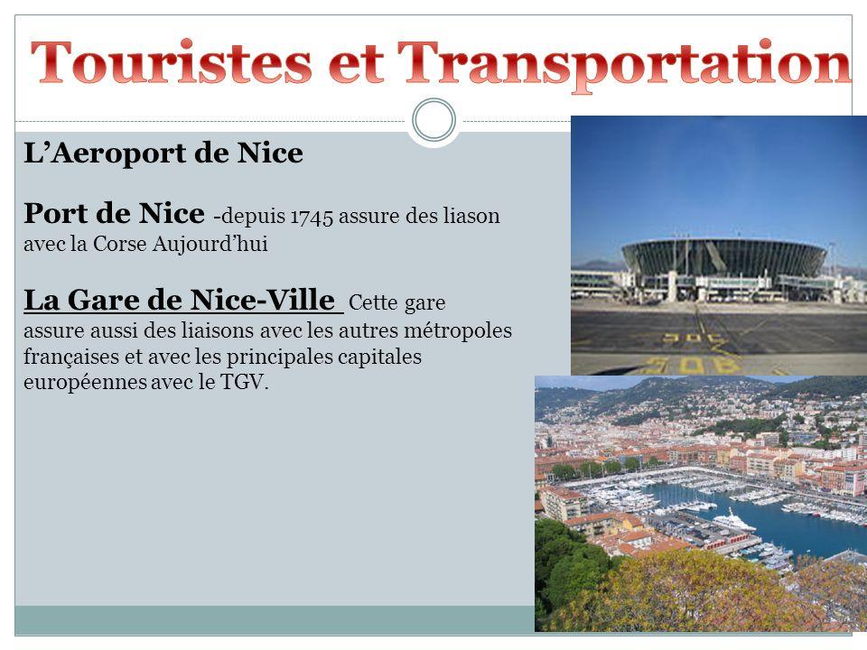LAeroport de Nice Port de Nice -depuis 1745 assure des liason avec la Corse Aujourdhui La Gare de Nice-Ville Cette gare assure aussi des liaisons avec