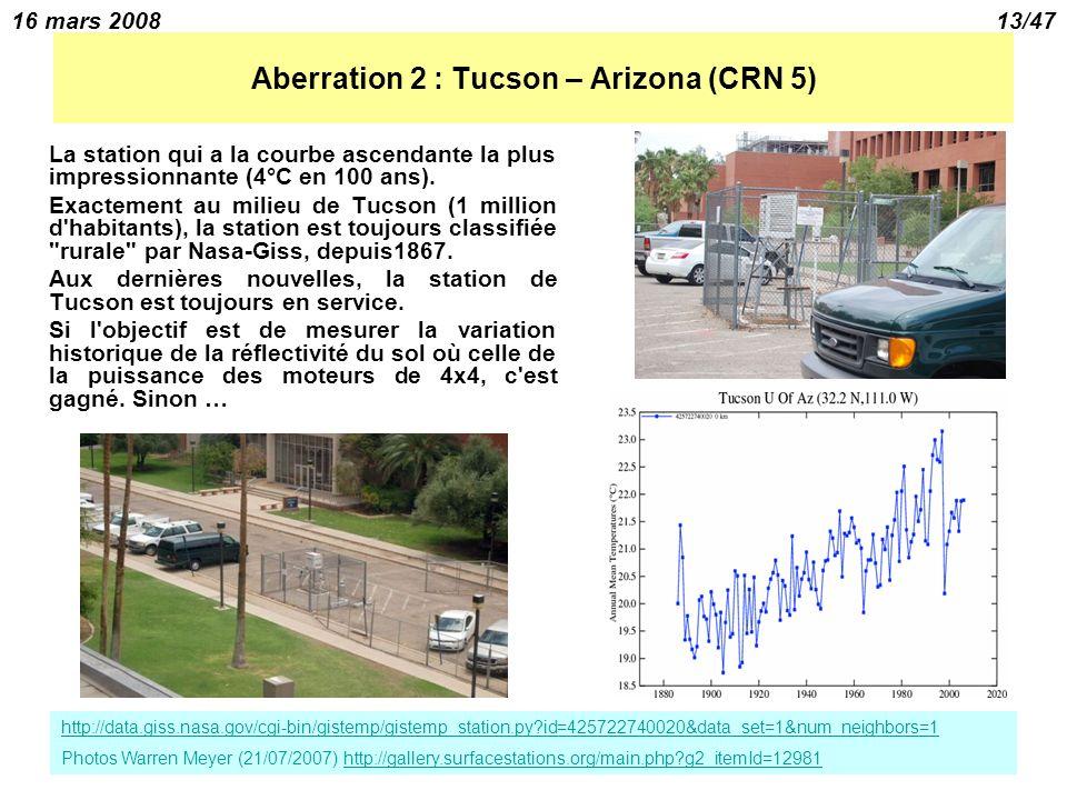 16 mars 200813/47 Aberration 2 : Tucson – Arizona (CRN 5) La station qui a la courbe ascendante la plus impressionnante (4°C en 100 ans).