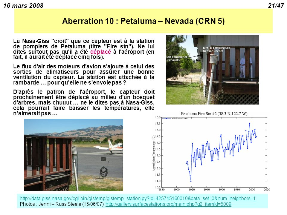 16 mars 200821/47 Aberration 10 : Petaluma – Nevada (CRN 5) La Nasa-Giss