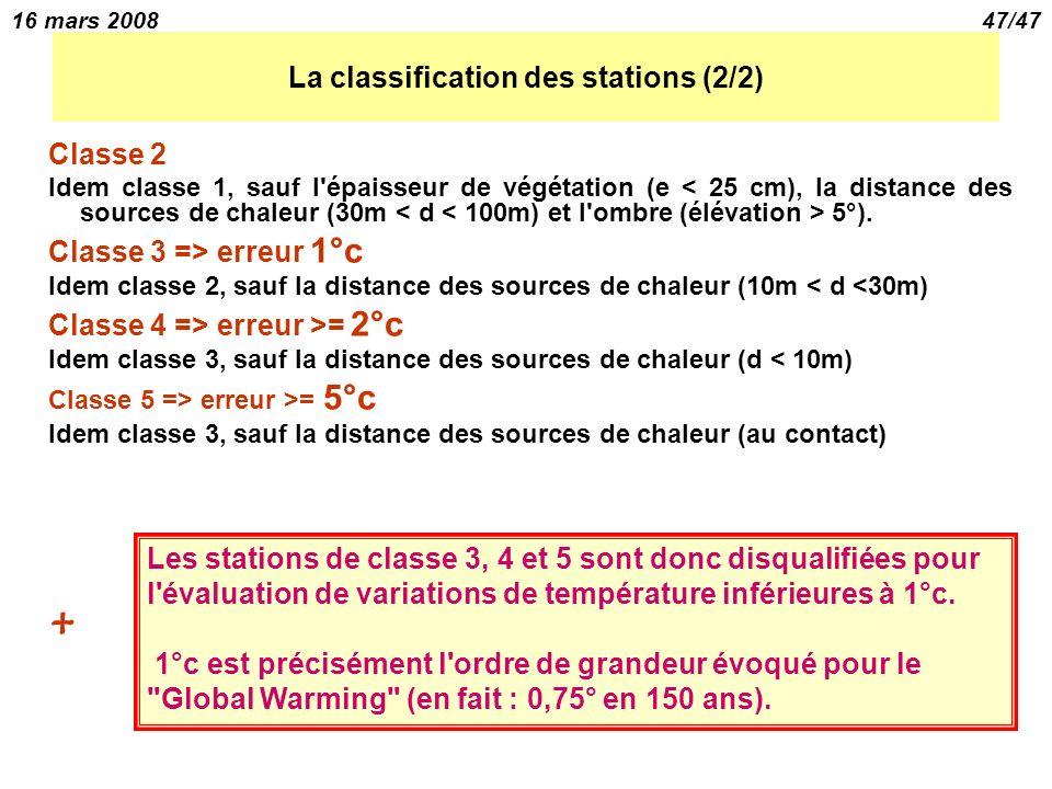 16 mars 200847/47 La classification des stations (2/2) Classe 2 Idem classe 1, sauf l épaisseur de végétation (e 5°).