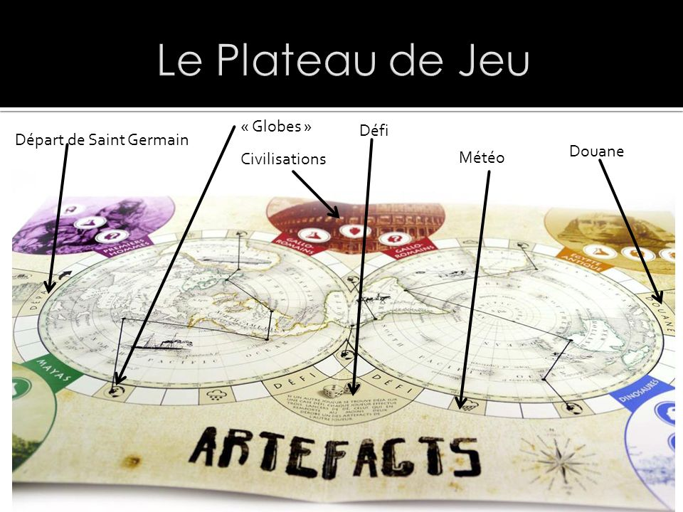 Pions « Aventuriers »Pions « Artefacts » Dé Standard Dé Météo
