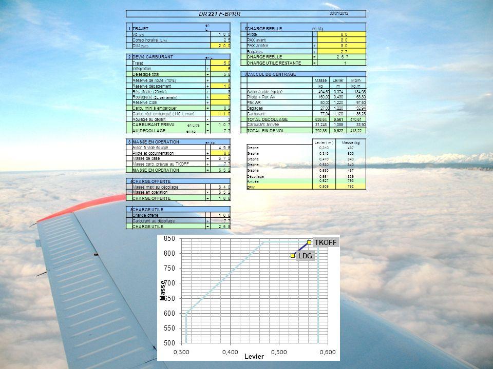 DR 221 F-BPRR 30/01/2012 1TRAJET en L.