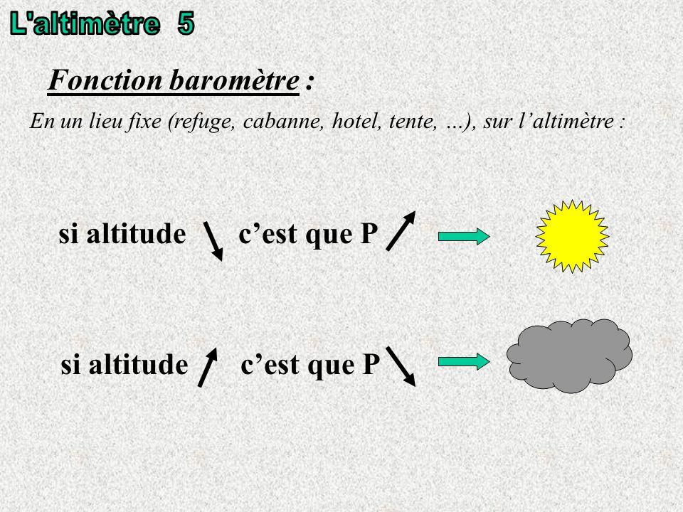 Fonction baromètre : En un lieu fixe (refuge, cabanne, hotel, tente, …), sur laltimètre : si altitude cest que P