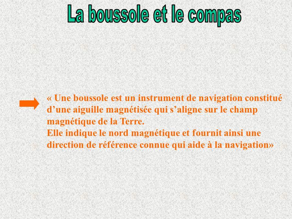 « Une boussole est un instrument de navigation constitué dune aiguille magnétisée qui saligne sur le champ magnétique de la Terre.