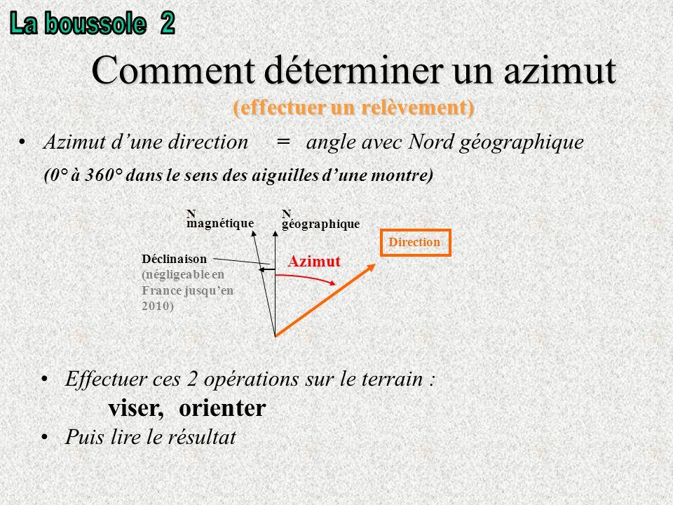Azimut dune direction = angle avec Nord géographique (0° à 360° dans le sens des aiguilles dune montre) Comment déterminer un azimut (effectuer un relèvement) N géographique Azimut Direction N magnétique Déclinaison (négligeable en France jusquen 2010) Effectuer ces 2 opérations sur le terrain : viser, orienter Puis lire le résultat