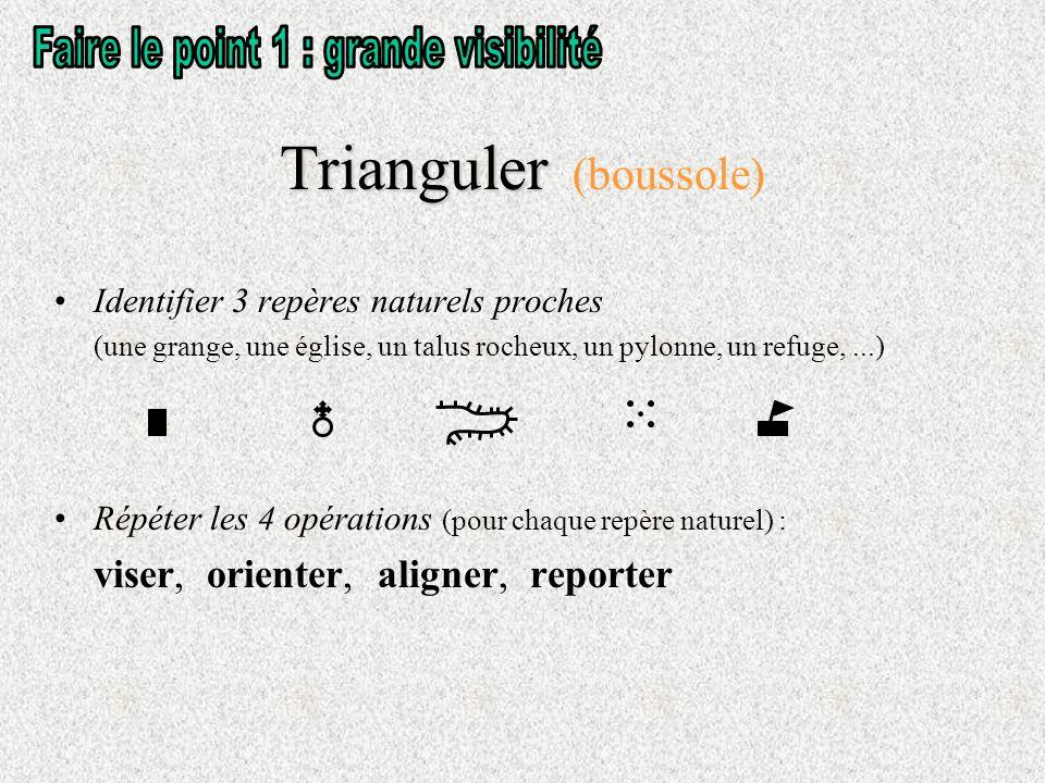 Trianguler Trianguler (boussole) Identifier 3 repères naturels proches (une grange, une église, un talus rocheux, un pylonne, un refuge,...) Répéter les 4 opérations (pour chaque repère naturel) : viser, orienter, aligner, reporter