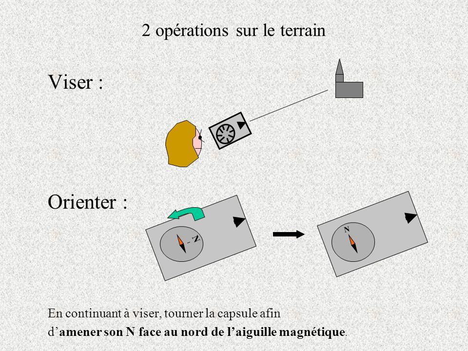 2 opérations sur le terrain Viser : Orienter : En continuant à viser, tourner la capsule afin damener son N face au nord de laiguille magnétique.