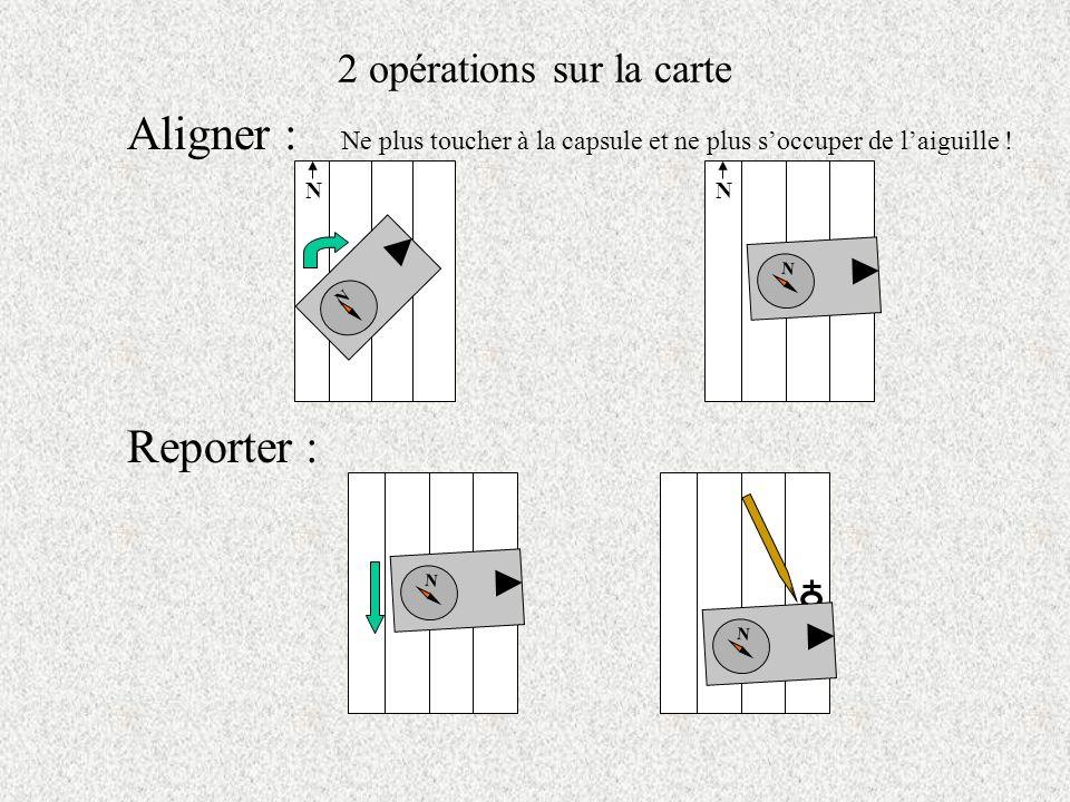 2 opérations sur la carte Aligner : Ne plus toucher à la capsule et ne plus soccuper de laiguille .