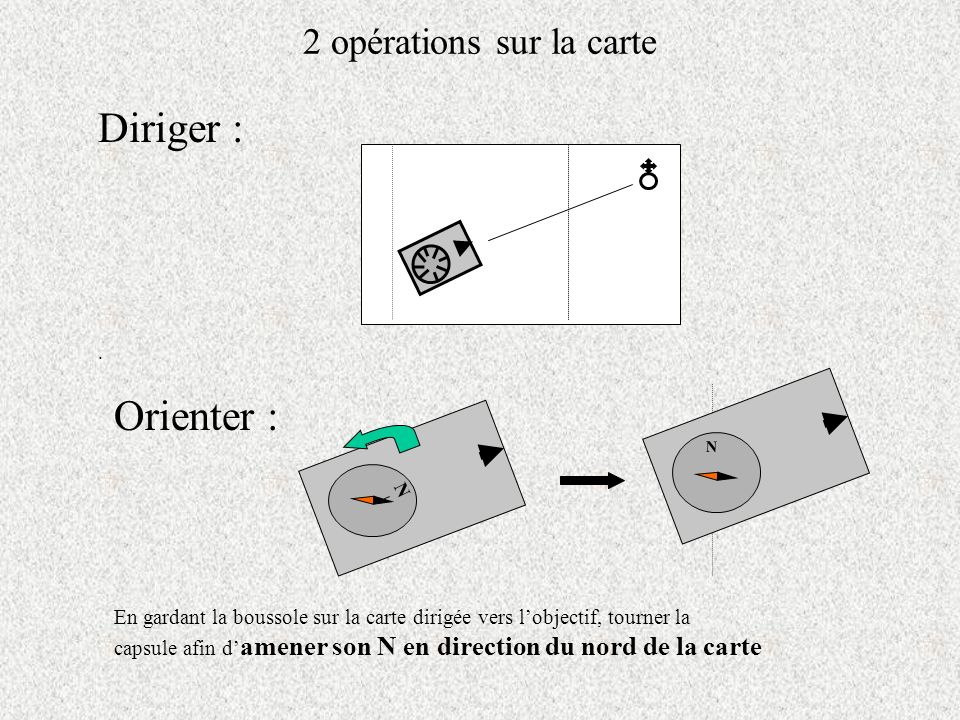 2 opérations sur la carte Diriger :.