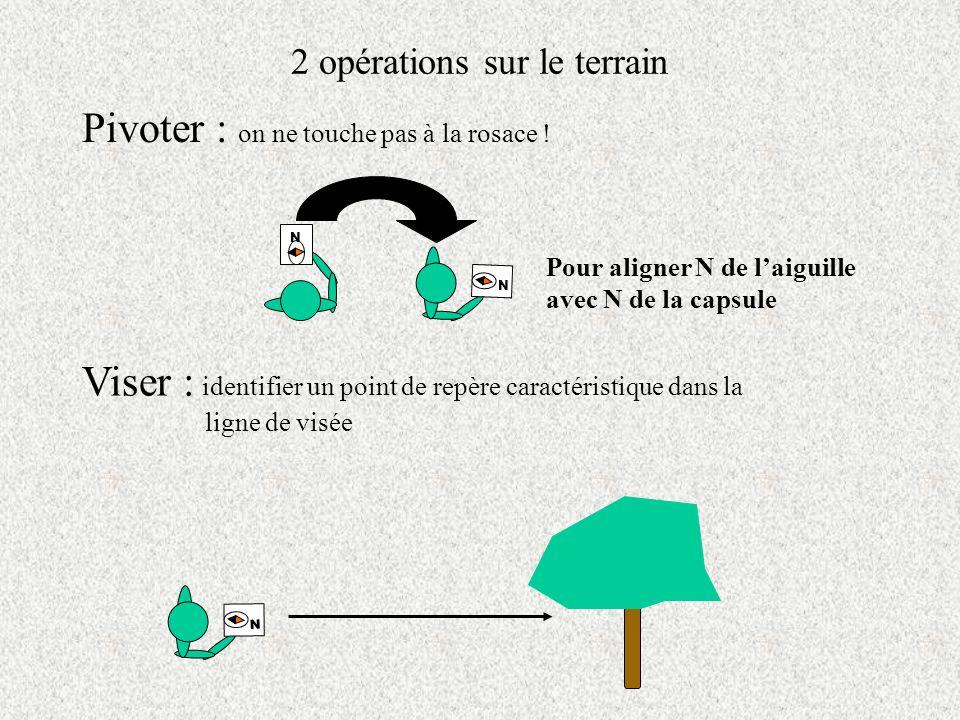 2 opérations sur le terrain Pivoter : on ne touche pas à la rosace .