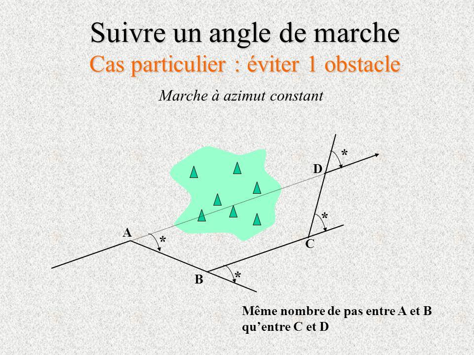 Suivre un angle de marche Cas particulier : éviter 1 obstacle Marche à azimut constant A * B * C * D * Même nombre de pas entre A et B quentre C et D