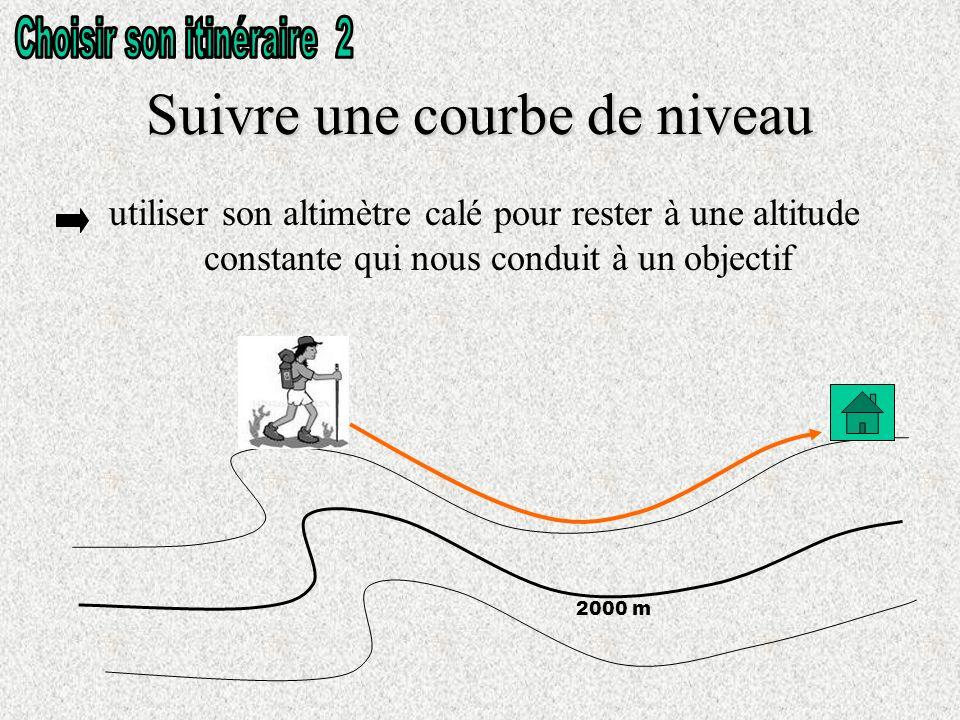 Suivre une courbe de niveau utiliser son altimètre calé pour rester à une altitude constante qui nous conduit à un objectif 2000 m