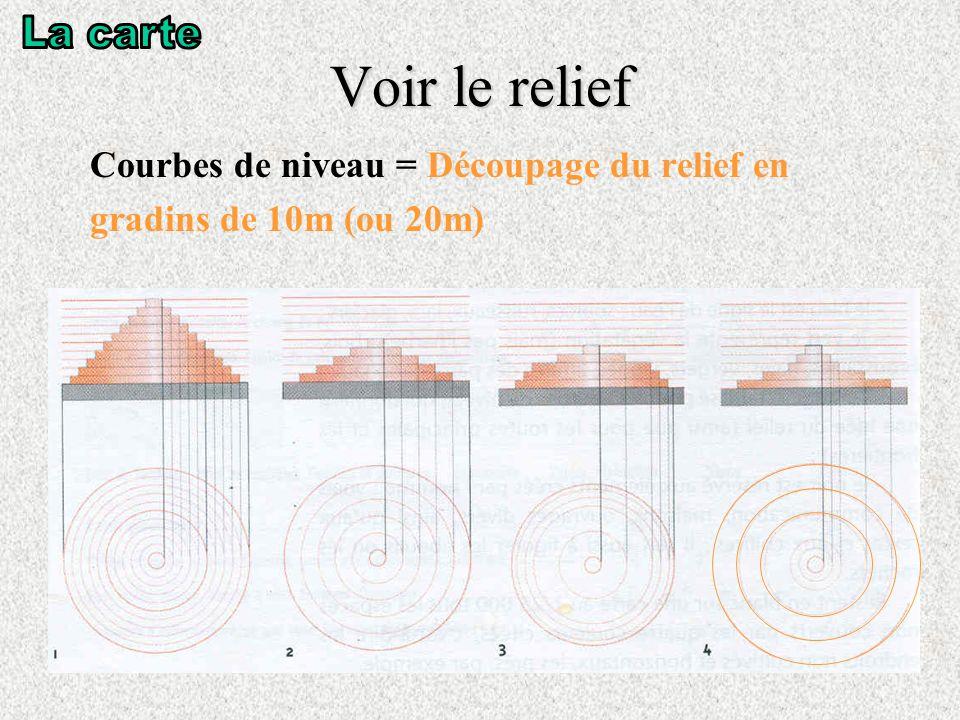 Voir le relief Courbes de niveau = Découpage du relief en gradins de 10m (ou 20m)