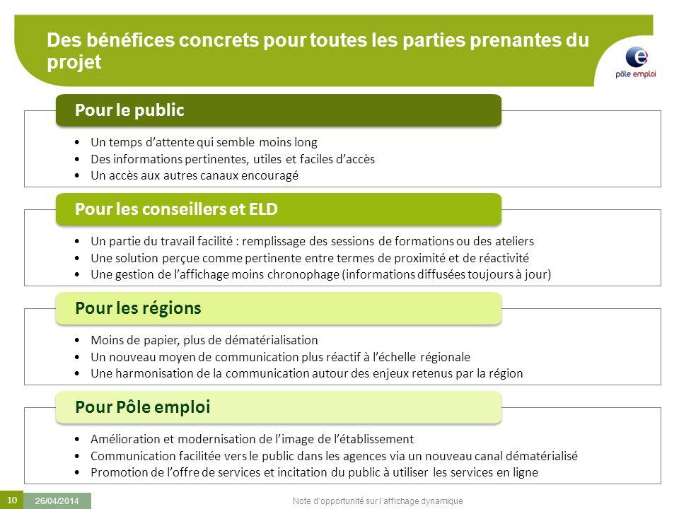 10 26/04/2014 Note dopportunité sur laffichage dynamique Des bénéfices concrets pour toutes les parties prenantes du projet Un temps dattente qui semb
