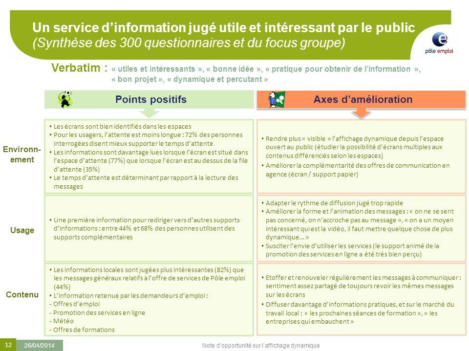 12 26/04/2014 Note dopportunité sur laffichage dynamique Axes damélioration Un service dinformation jugé utile et intéressant par le public (Synthèse