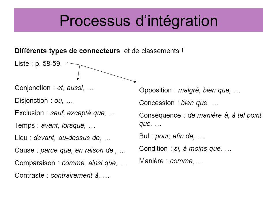 Processus dintégration Différents types de connecteurs et de classements ! Liste : p. 58-59. Conjonction : et, aussi, … Disjonction : ou, … Exclusion