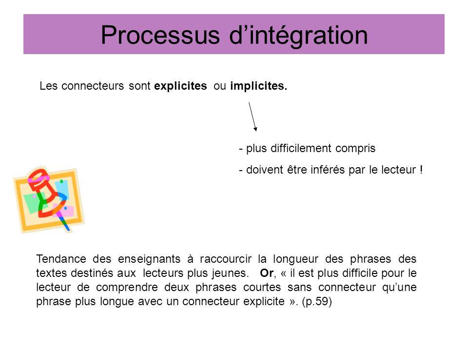 Processus dintégration Les connecteurs sont explicites ou implicites. - plus difficilement compris - doivent être inférés par le lecteur ! Tendance de