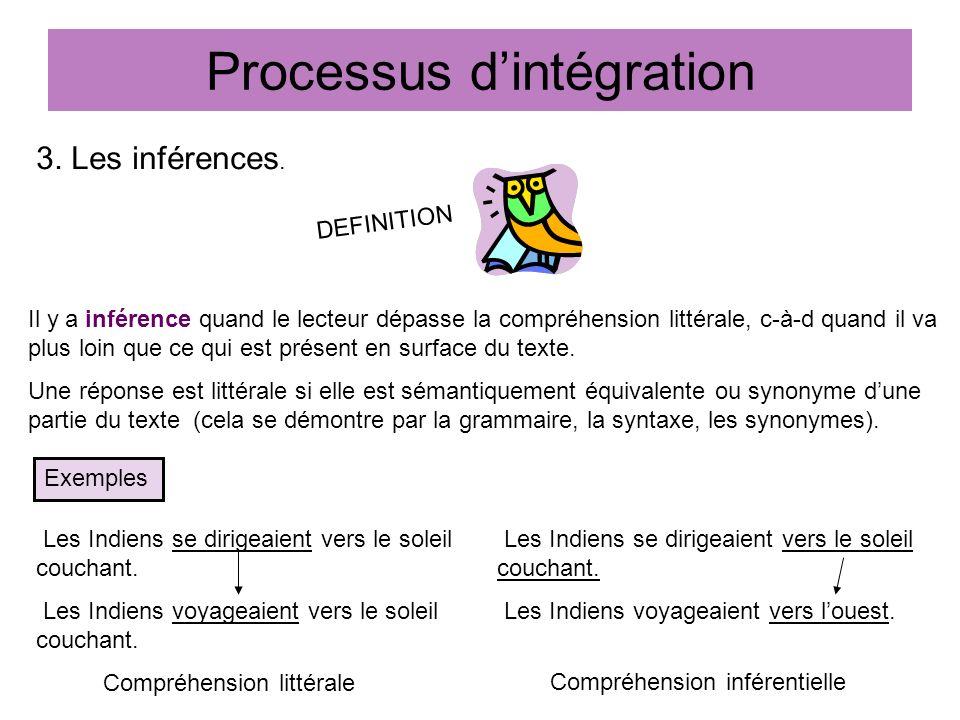 Processus dintégration 3. Les inférences. DEFINITION Il y a inférence quand le lecteur dépasse la compréhension littérale, c-à-d quand il va plus loin