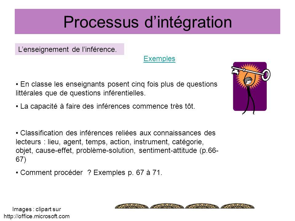 Processus dintégration Lenseignement de linférence. En classe les enseignants posent cinq fois plus de questions littérales que de questions inférenti