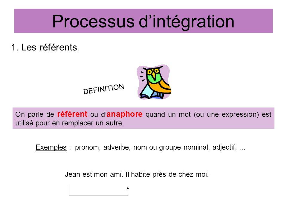 Processus dintégration On parle de référent ou d anaphore quand un mot (ou une expression) est utilisé pour en remplacer un autre. DEFINITION 1. Les r
