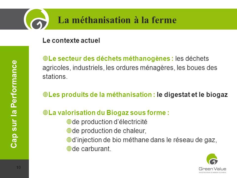 Le contexte actuel Le secteur des déchets méthanogènes : les déchets agricoles, industriels, les ordures ménagères, les boues des stations. Les produi