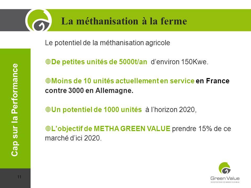 Le potentiel de la méthanisation agricole De petites unités de 5000t/an denviron 150Kwe. Moins de 10 unités actuellement en service en France contre 3