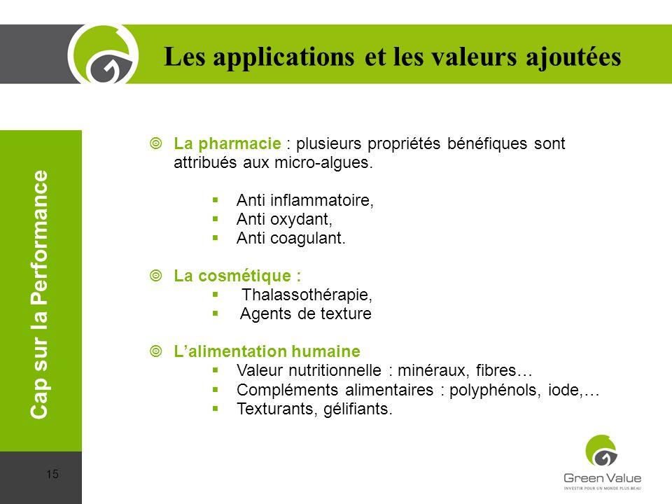 La pharmacie : plusieurs propriétés bénéfiques sont attribués aux micro-algues. Anti inflammatoire, Anti oxydant, Anti coagulant. La cosmétique : Thal