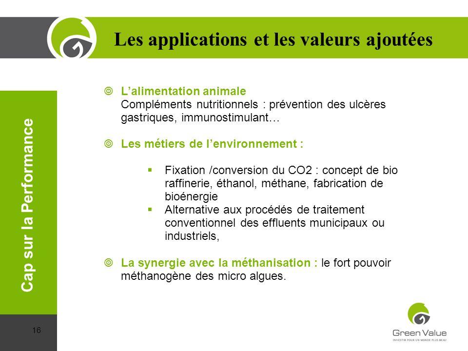 Lalimentation animale Compléments nutritionnels : prévention des ulcères gastriques, immunostimulant… Les métiers de lenvironnement : Fixation /conver