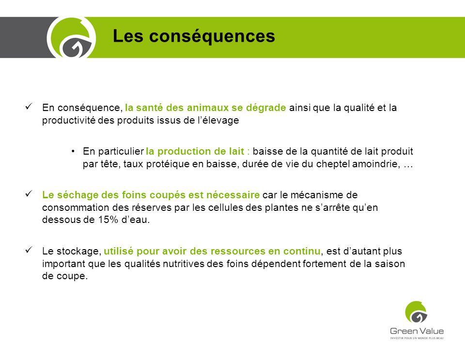 Les conséquences Formation Commerciale CGP En conséquence, la santé des animaux se dégrade ainsi que la qualité et la productivité des produits issus
