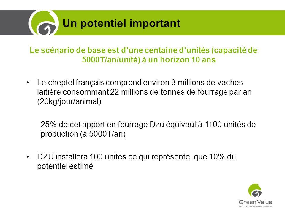 Formation Commerciale CGP Le scénario de base est dune centaine dunités (capacité de 5000T/an/unité) à un horizon 10 ans Le cheptel français comprend
