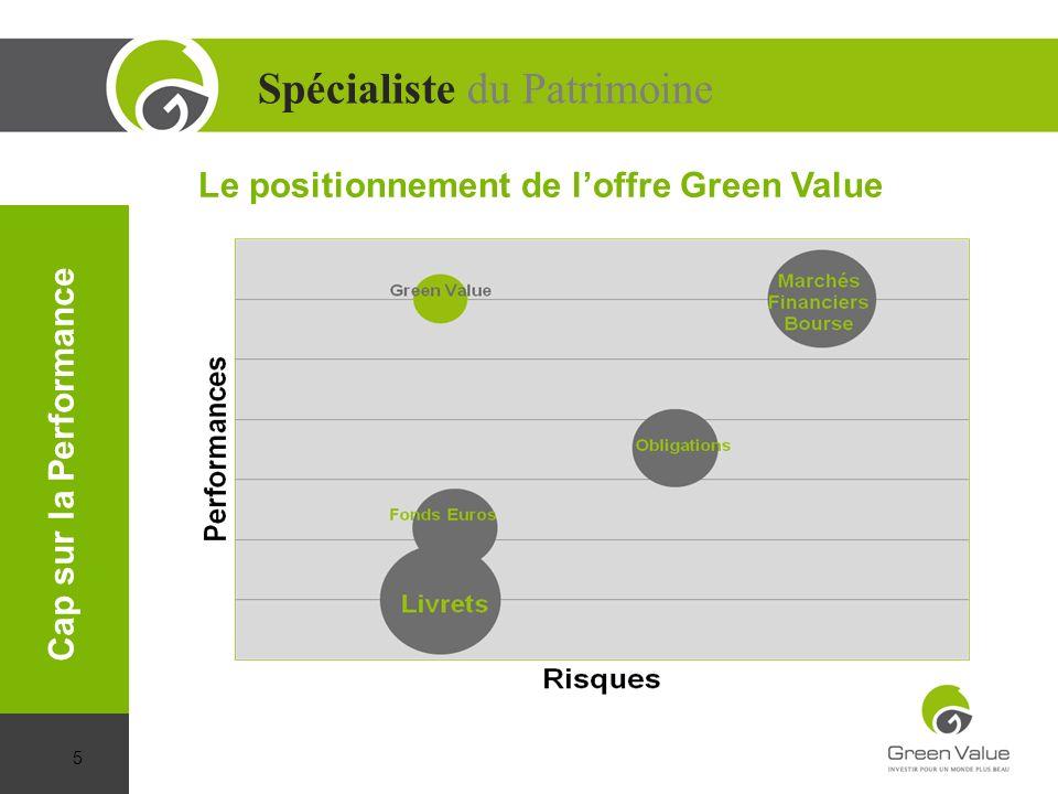 Spécialiste du Patrimoine Cap sur la Performance Le positionnement de loffre Green Value 5