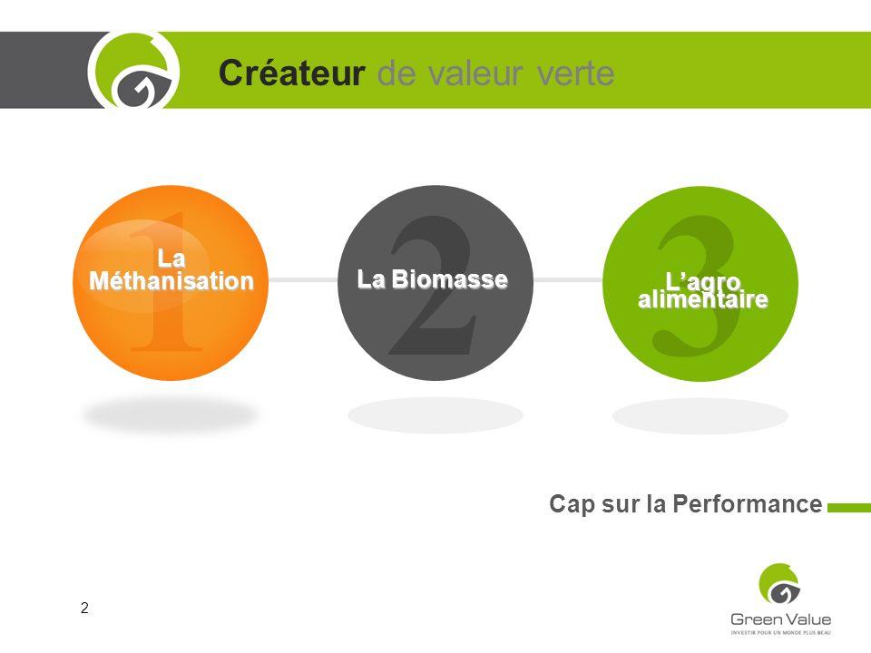 Cap sur la Performance 1 La Méthanisation 2 La Biomasse 3 Lagro alimentaire Créateur de valeur verte 2