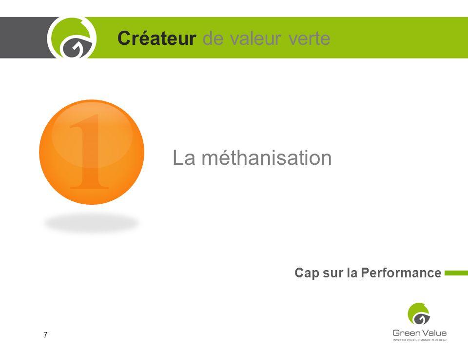 Cap sur la Performance 1 La méthanisation 7