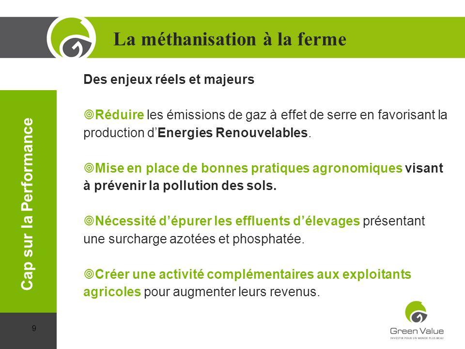 Des enjeux réels et majeurs Réduire les émissions de gaz à effet de serre en favorisant la production dEnergies Renouvelables. Mise en place de bonnes