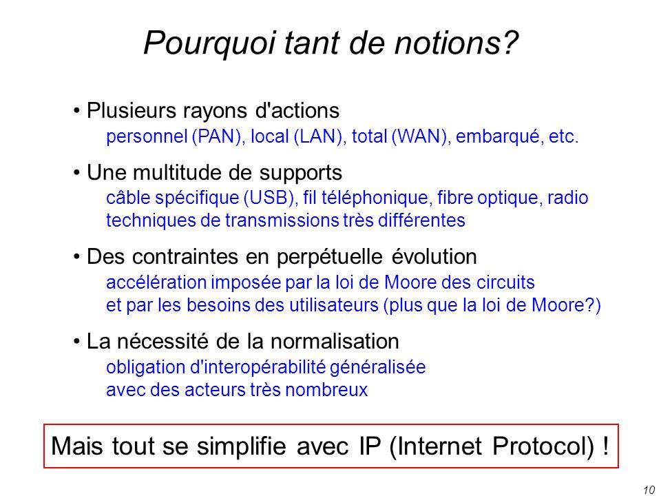 10 Pourquoi tant de notions? Plusieurs rayons d'actions personnel (PAN), local (LAN), total (WAN), embarqué, etc. Une multitude de supports câble spéc
