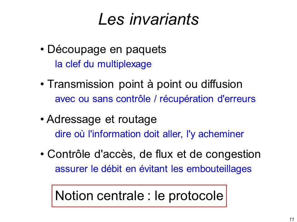 11 Les invariants Découpage en paquets la clef du multiplexage Transmission point à point ou diffusion avec ou sans contrôle / récupération d'erreurs