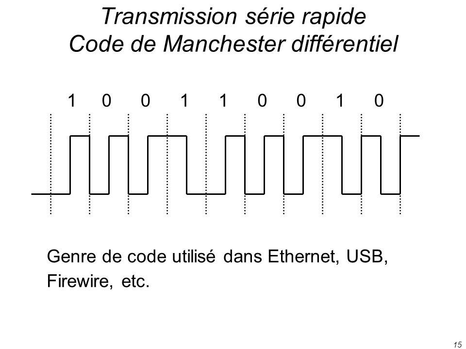 15 Transmission série rapide Code de Manchester différentiel 100110010 Genre de code utilisé dans Ethernet, USB, Firewire, etc.
