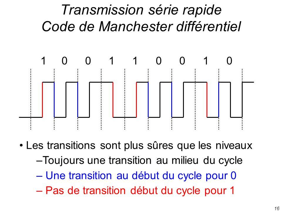 16 Transmission série rapide Code de Manchester différentiel 100110010 Les transitions sont plus sûres que les niveaux –Toujours une transition au mil